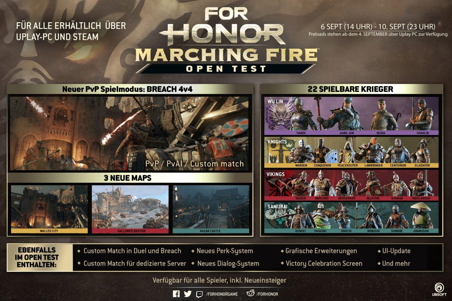 Marching Fire Open Test